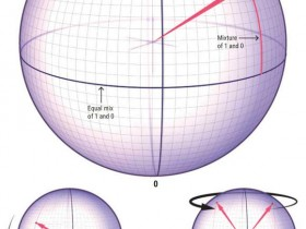 量子计算面临的最大挑战