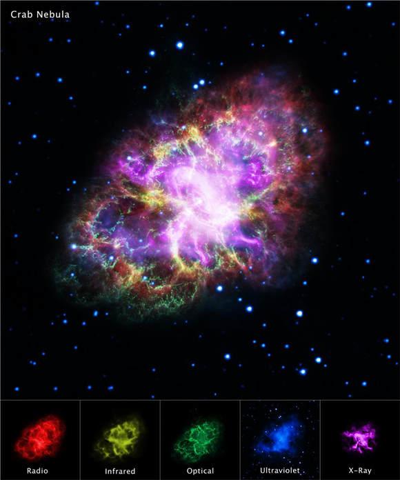 科学家发现有史以来最年轻的中子星
