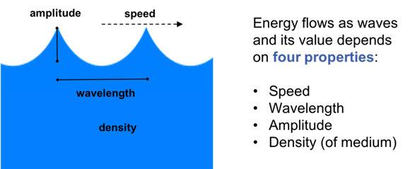 什么是能源?