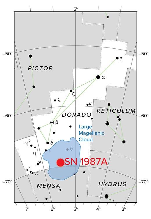 """解决了33岁的宇宙之谜?超新星遗迹中发现的热""""斑点""""- 不是脉冲星或黑洞"""
